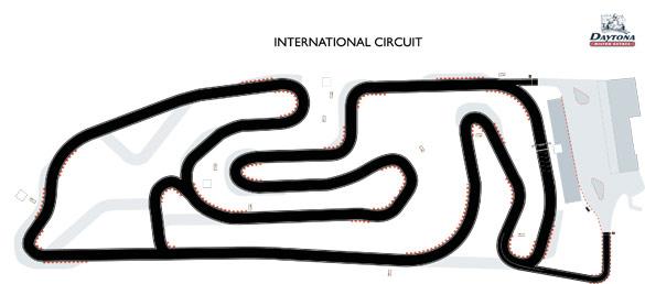 Daytona Milton Keynes - Track Layout